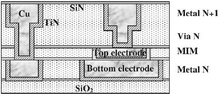 Fig-1-Integration-scheme-of-a-single-damascene-MIM-capacitor-in-the-back-end-of-line